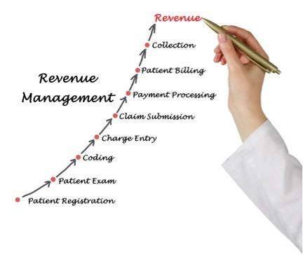 Revenue Cycle.jpg